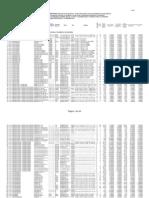Lista medicamente C2