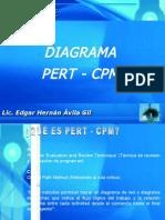 Herramientas PERT CPM
