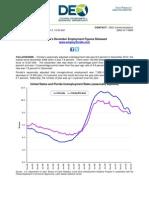 Florida unemployment statistics