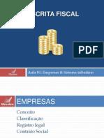 Empresas e IPI