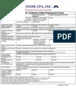 Tax Free Fringe Benefits Chart
