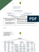Reportes Software Educativo Su Potencialidad e Impacto y Multimedios e Ipermedios