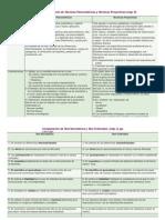 Comparación del Modelos Psicométrico y Modelo Cognitivo.ppt