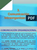 Comunicación Intraorganizacional