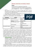 """Riassunto Capitolo 5 del testo di Marco Onado """"Economia e regolamentazione del sistema finanziario"""" il Mulino, 2008"""