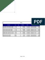 tablas de sql ejemplos sensillos