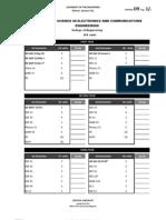 BS ECE Checklist