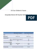 District 46 Strike Information Townhall 2