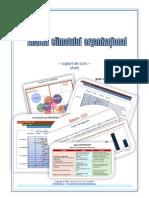 analiza climatului organizational