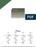 3-Phase& Horizon Identification Wavelet