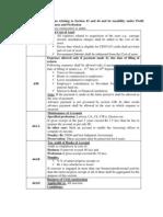 pgbp sec 43-44