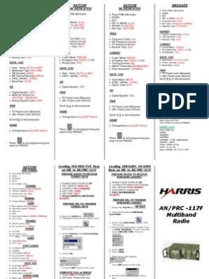 PRC-117F cheatsheet   Data Transmission   Online Safety