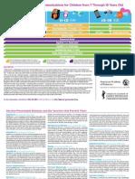 Immunization Guide 1.PDF 2