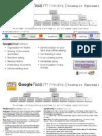 Google Tools Placemats