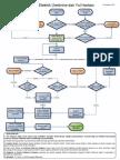 EPDK-LisanssizUretimyolharitasi