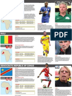 Afcon team profiles