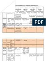 scheme details