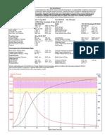 510RW 535gr Blue Dot.pdf