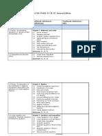 Curriculum Audit for New Senior Mathematics 11 and 12 (HSC)