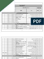 phd course description
