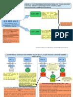 Gráficos Acuerdo 2013-2014