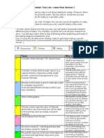 Dissertation Task List