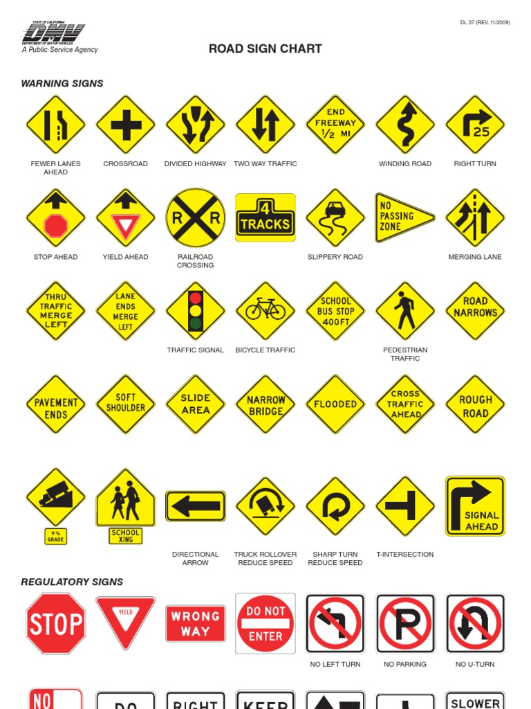 Road sign cheat sheet