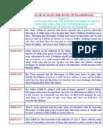 Sahih Muslim Hadiths Book 6