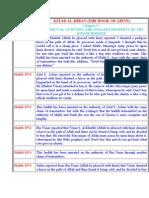Sahih Muslim Hadiths Book 12