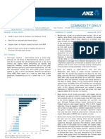 ANZ Commodity Daily 763 240113.pdf