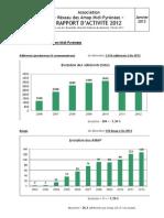 2013-02-03 AG 2012 Rapport d'activité 2012.pdf