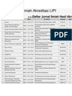 Daftar Jurnal Ilmiah Akreditasi LIPI