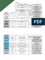 Uni Cf10 Tabla de Ratios Financieros 2012-2