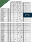 Listado Diputados.pdf