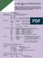 EJEMPLOS MANEJO DE INTERRUPCIONES MÚLTIPLES_TMR0