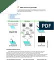 Principle of DNA microarray