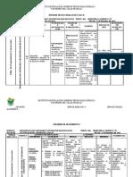 INFORME TÉCNICO PEDAGÓGICO 2012-II