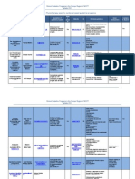 Database Revision - Guidelines - 2012