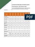 Guide Comparing Generac Generator Specs