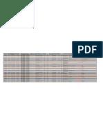 Study Dummy Excel 1