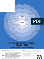 English Bullseye Chart