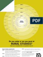 Rural Studies
