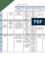 Trabalho_planificação semanal OGC (1)