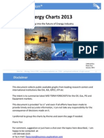 ENERGY CHARTS 2013