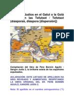Apellidos Judios en El Galut o La Gola.