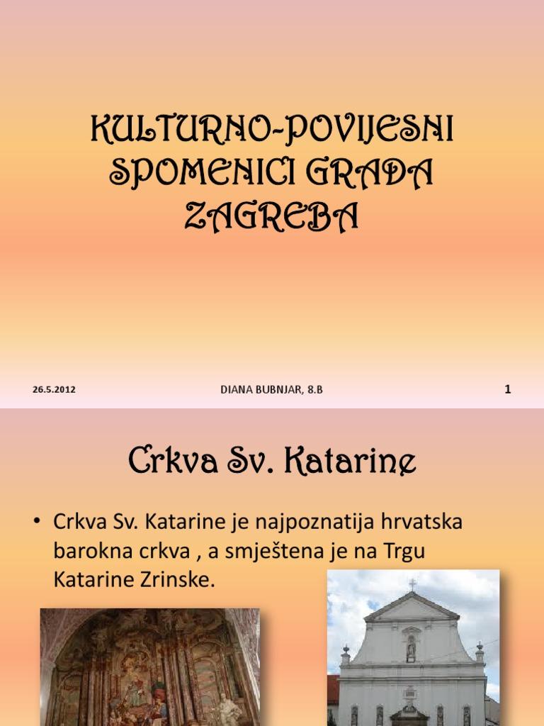 Kulturno Povijesni Spomenici Grada Zagreba