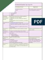 aptitutes intelectuales especificas t 14 pp 234 OPTI.pdf