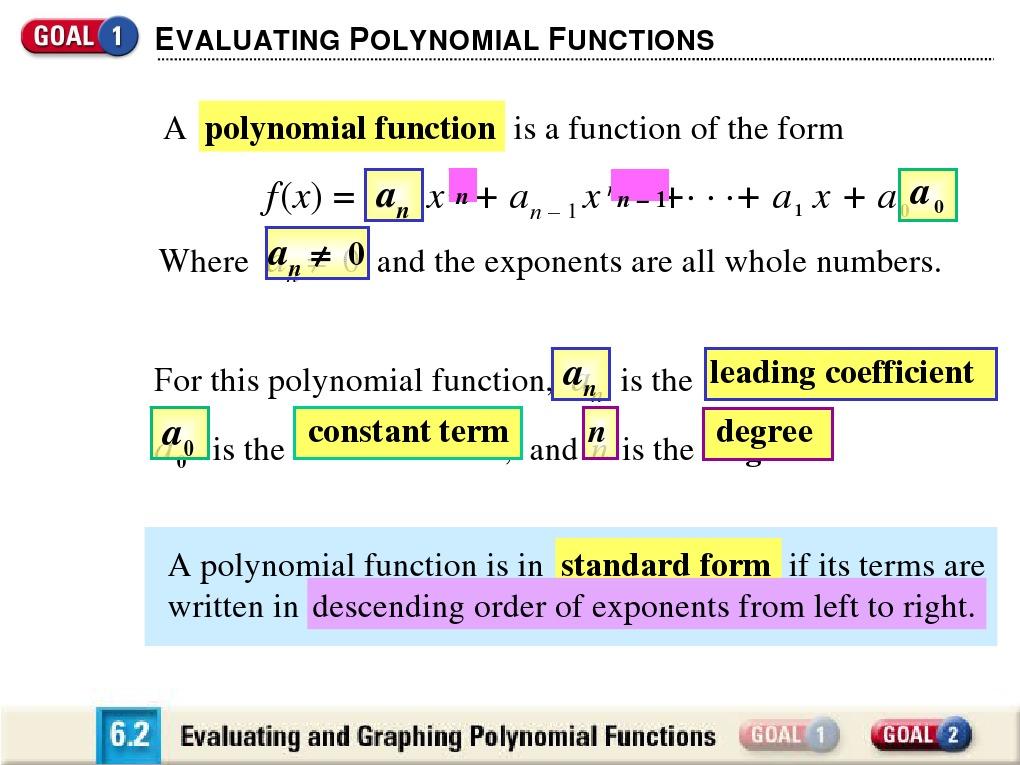 6 2 Evaluating And Graphing Polynomial Functions Polynomial Infinity