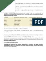 ALIMENTACION-AYURVEDICA