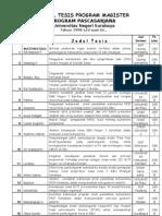 kumpulan judul tesis